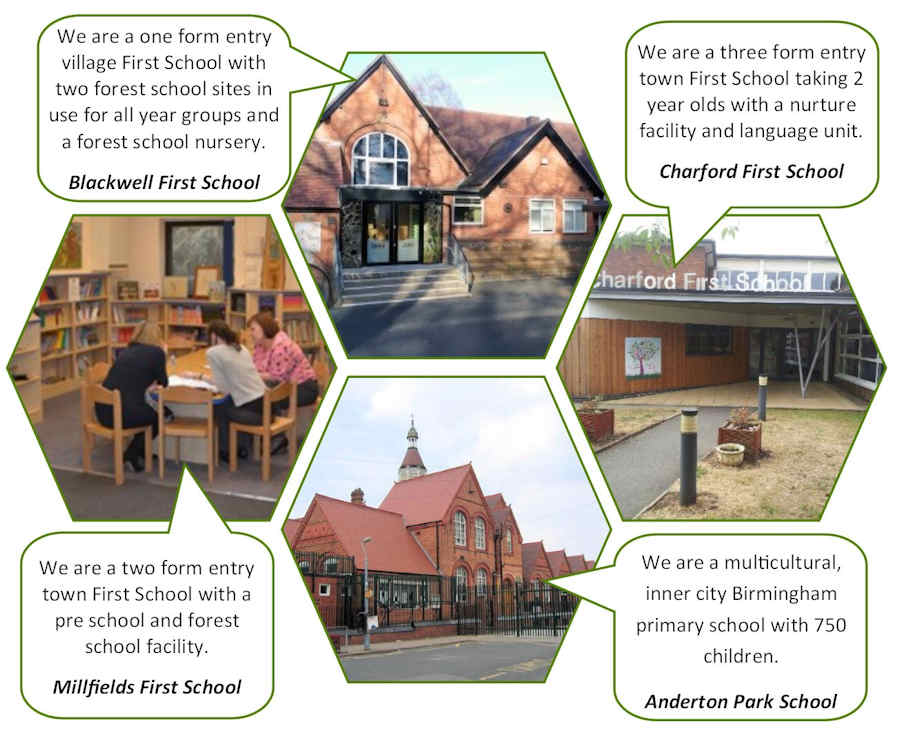 bromsgrove primary teaching school alliance blackwell charford millfields anderton park